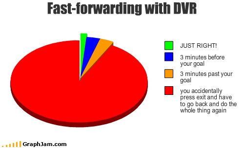 funny-graphs-forwarding-dvr